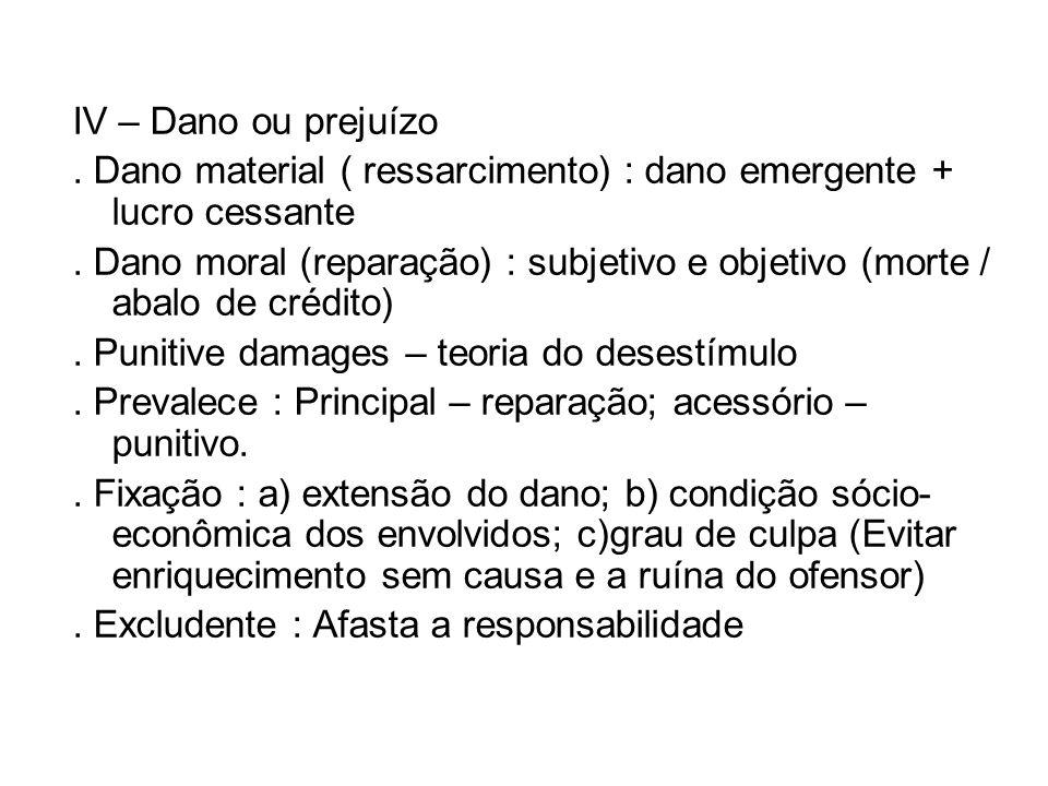 IV – Dano ou prejuízo. Dano material ( ressarcimento) : dano emergente + lucro cessante. Dano moral (reparação) : subjetivo e objetivo (morte / abalo