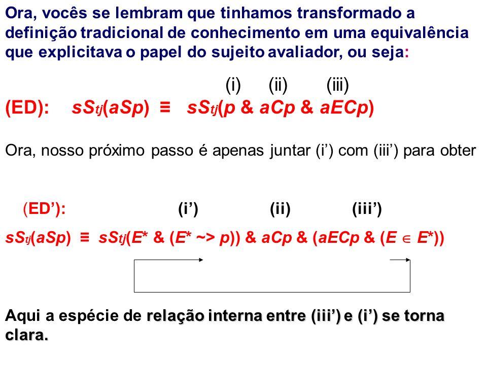 Ora, vocês se lembram que tinhamos transformado a definição tradicional de conhecimento em uma equivalência que explicitava o papel do sujeito avaliador, ou seja: (i) (ii) (iii) (ED): sS tj (aSp) sS tj (p & aCp & aECp) Ora, nosso próximo passo é apenas juntar (i) com (iii) para obter (ED): (i) (ii) (iii) sS tj (aSp) sS tj (E* & (E* ~> p)) & aCp & (aECp & (E E*)) relação interna entre (iii) e (i) se torna clara.