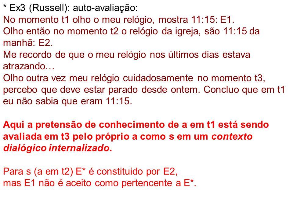 * Ex3 (Russell): auto-avaliação: No momento t1 olho o meu relógio, mostra 11:15: E1.