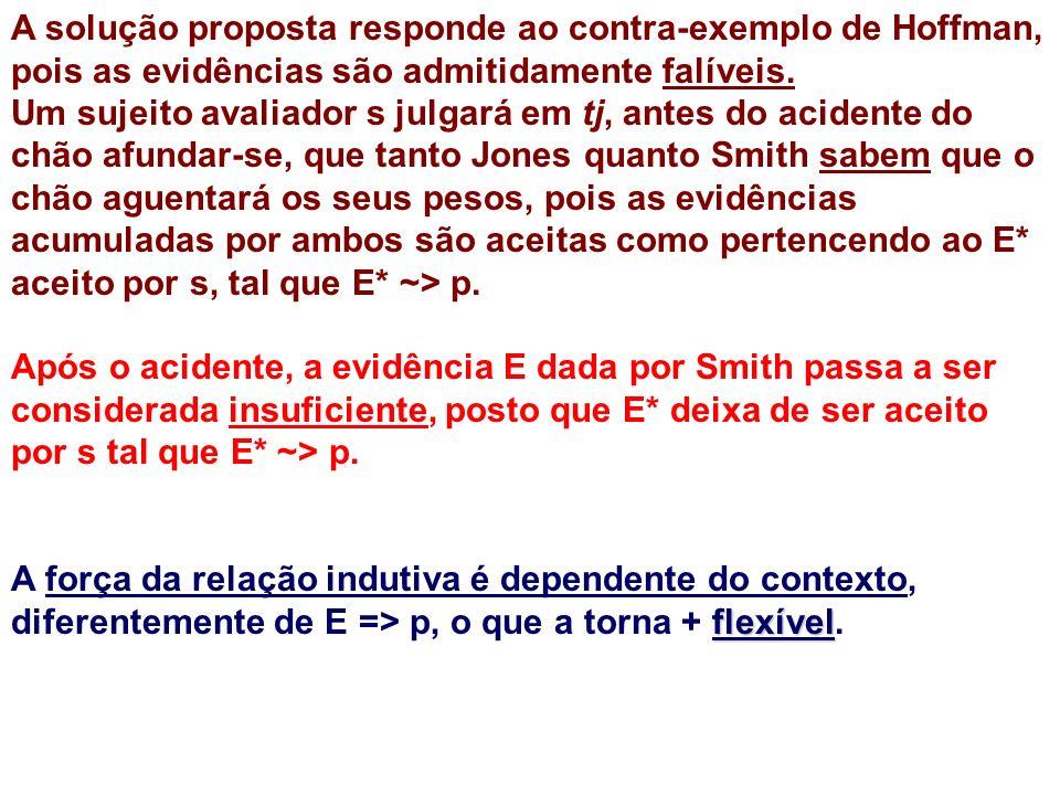 A solução proposta responde ao contra-exemplo de Hoffman, pois as evidências são admitidamente falíveis.
