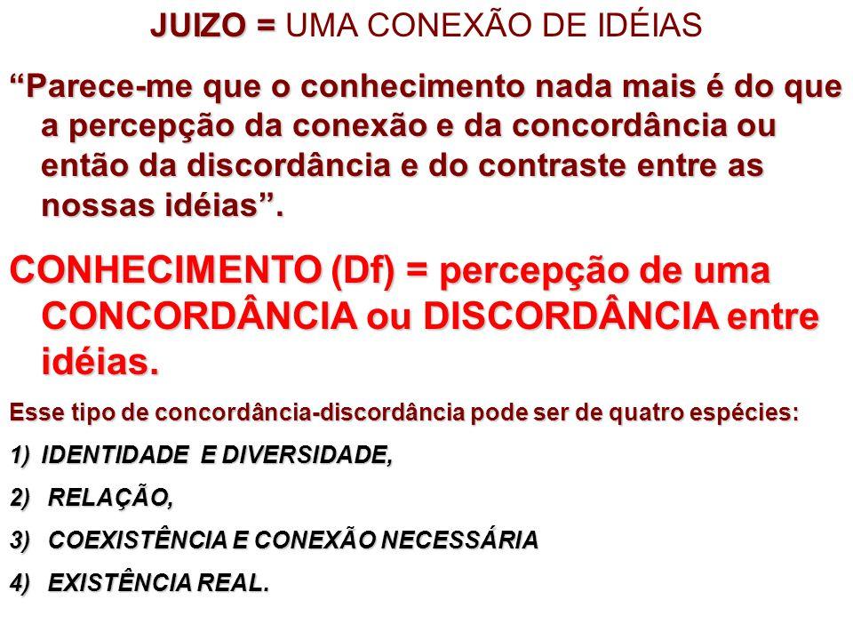 JUIZO = JUIZO = UMA CONEXÃO DE IDÉIAS Parece-me que o conhecimento nada mais é do que a percepção da conexão e da concordância ou então da discordânci