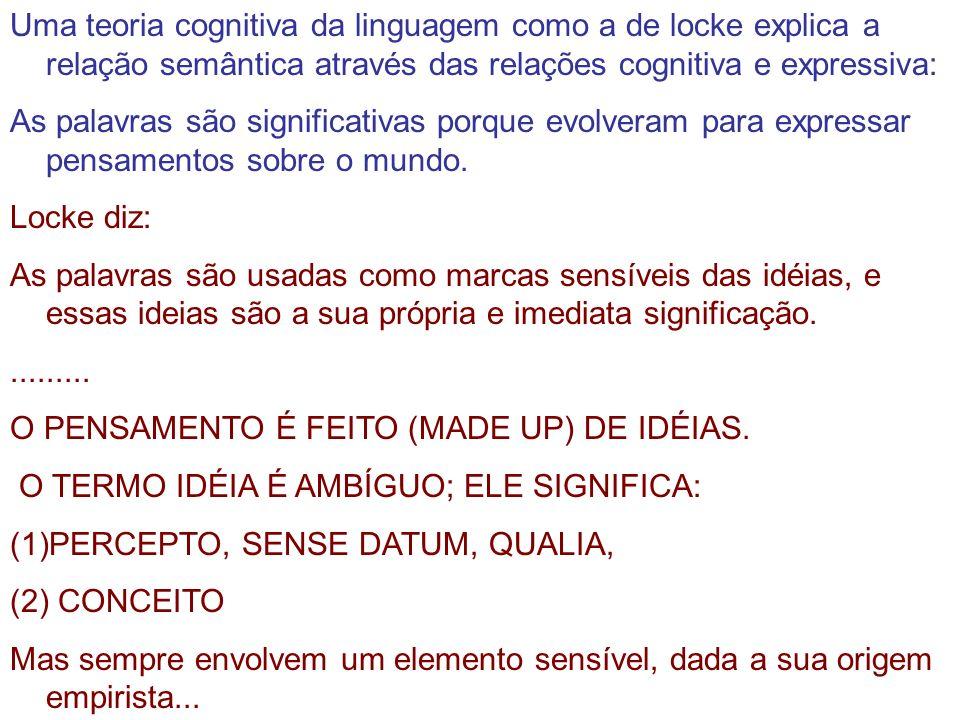 Uma teoria cognitiva da linguagem como a de locke explica a relação semântica através das relações cognitiva e expressiva: As palavras são significati