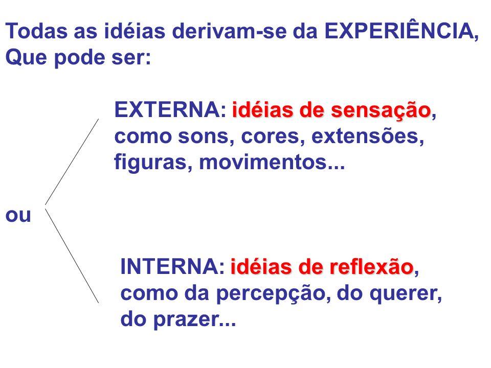 Todas as idéias derivam-se da EXPERIÊNCIA, Que pode ser: idéias de sensação EXTERNA: idéias de sensação, como sons, cores, extensões, figuras, movimen
