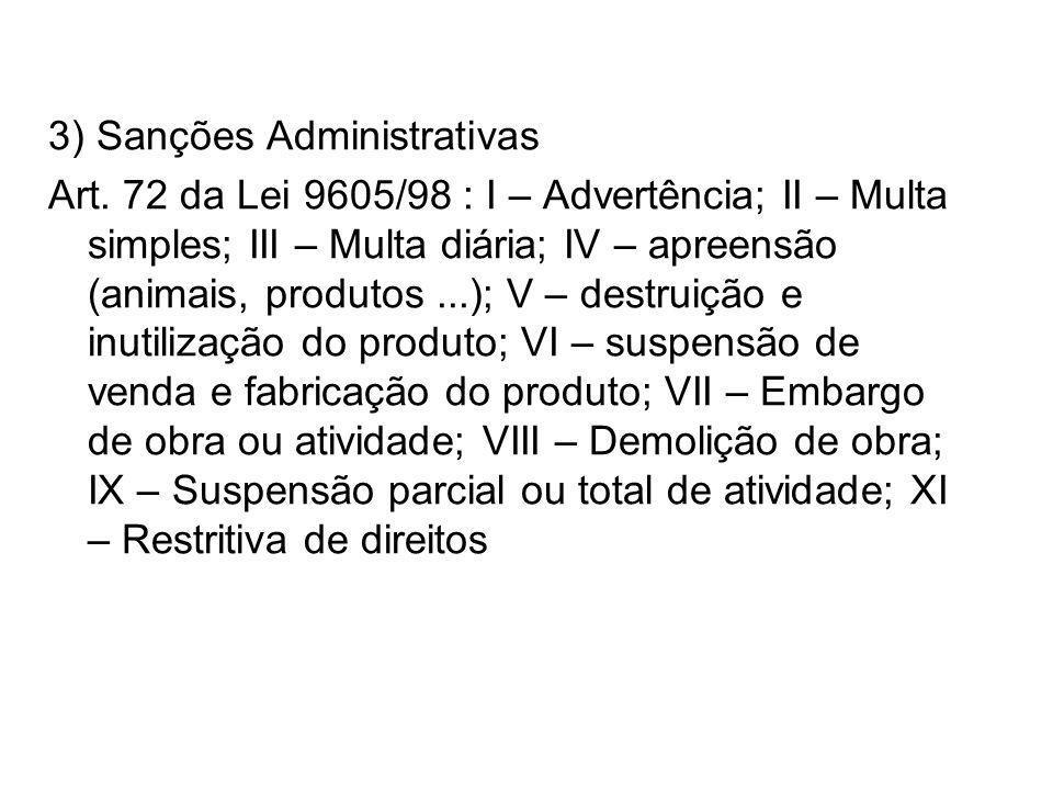 3) Sanções Administrativas Art.