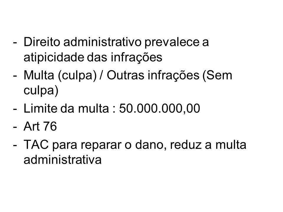 -Direito administrativo prevalece a atipicidade das infrações -Multa (culpa) / Outras infrações (Sem culpa) -Limite da multa : 50.000.000,00 -Art 76 -TAC para reparar o dano, reduz a multa administrativa