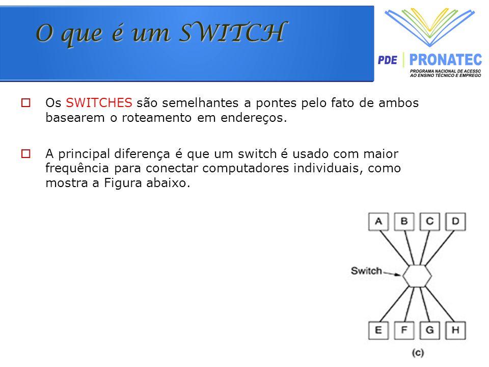 O que é um SWITCH Os SWITCHES são semelhantes a pontes pelo fato de ambos basearem o roteamento em endereços.