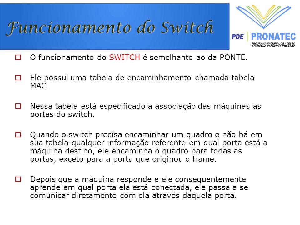 Funcionamento do Switch O funcionamento do SWITCH é semelhante ao da PONTE.