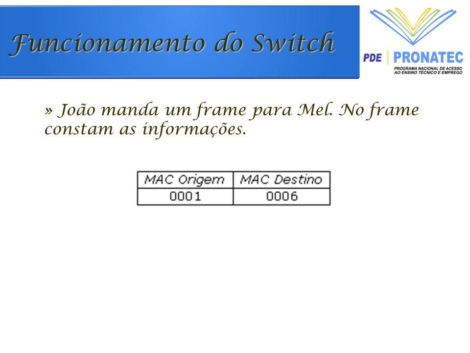 » João manda um frame para Mel. No frame constam as informações. Funcionamento do Switch