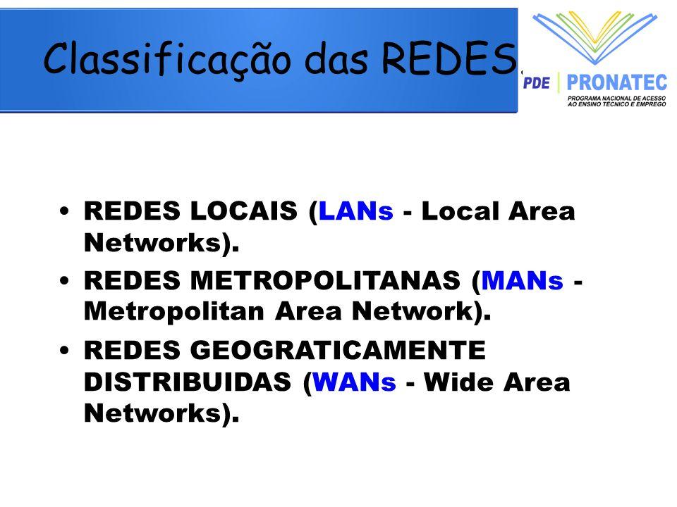 Classificação das REDES.REDES LOCAIS (LANs - Local Area Networks).
