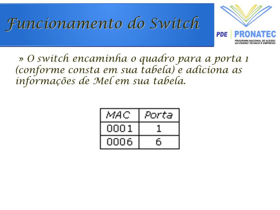 » O switch encaminha o quadro para a porta 1 (conforme consta em sua tabela) e adiciona as informações de Mel em sua tabela.