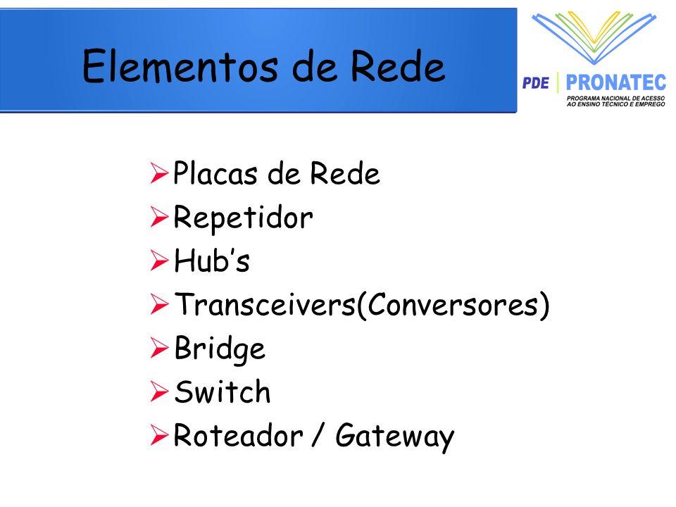 Placas de Rede Repetidor Hubs Transceivers(Conversores) Bridge Switch Roteador / Gateway Elementos de Rede