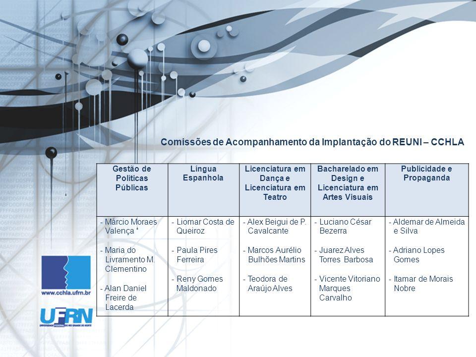 Comissões de Acompanhamento da Implantação do REUNI – CCHLA Gestão de Políticas Públicas Língua Espanhola Licenciatura em Dança e Licenciatura em Teat