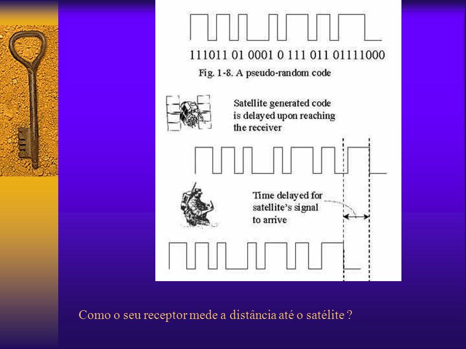 Como o seu receptor mede a distância até o satélite ?
