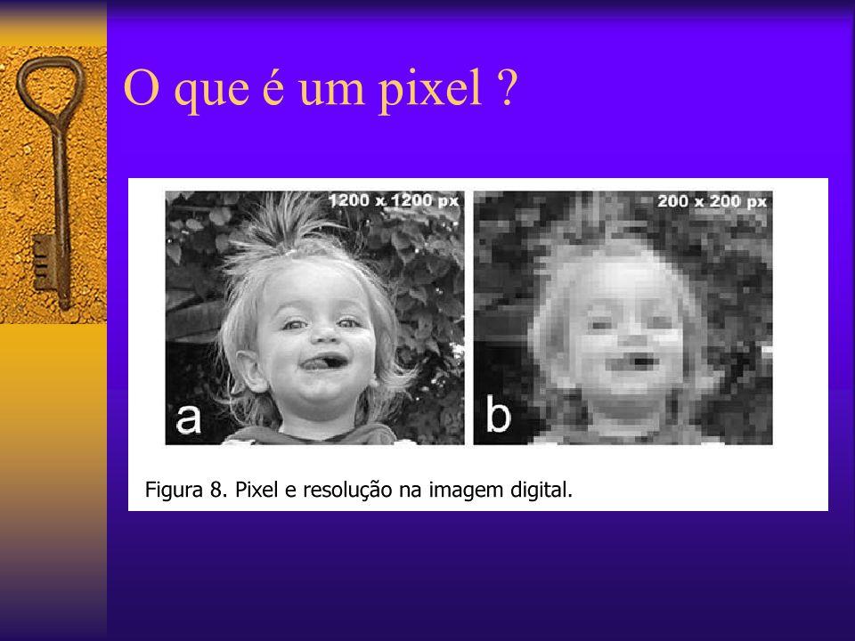 O que é um pixel ?