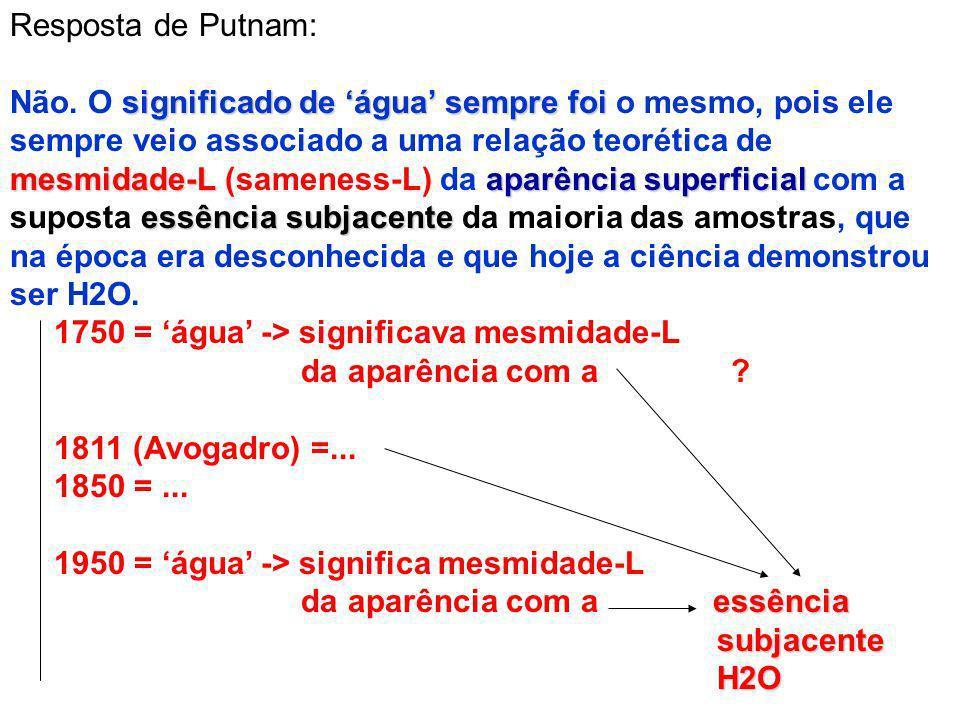 Resposta de Putnam: significado de água sempre foi mesmidade-Laparência superficial essência subjacente Não. O significado de água sempre foi o mesmo,