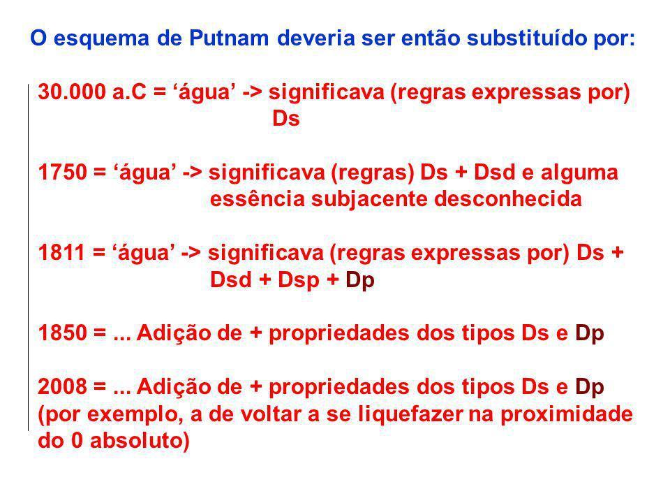 O esquema de Putnam deveria ser então substituído por: 30.000 a.C = água -> significava (regras expressas por) Ds 1750 = água -> significava (regras)