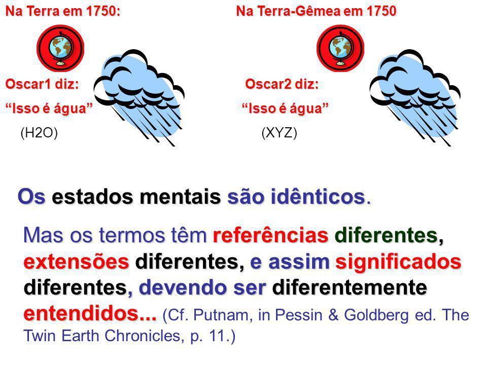 Na Terra em 1750: Na Terra-Gêmea em 1750 Oscar1 diz: Oscar2 diz: Isso é água Isso é água (H2O) (XYZ) Os estados mentais são idênticos. Os estados ment