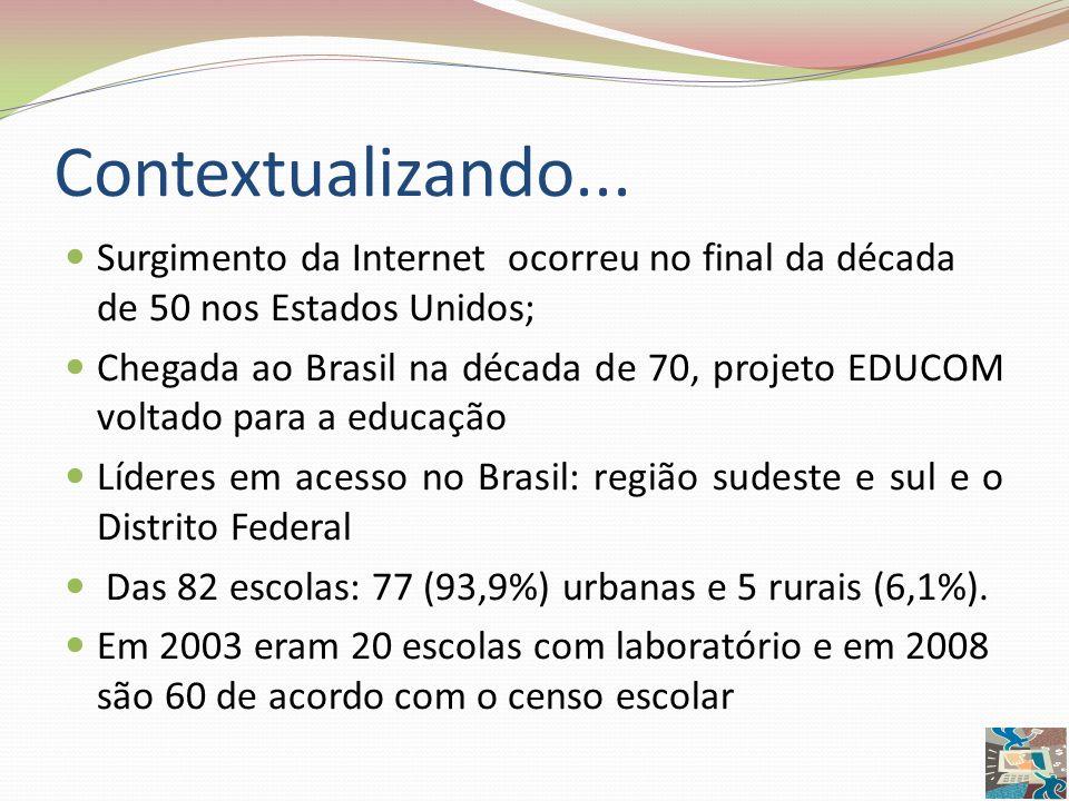 Contextualizando... Surgimento da Internet ocorreu no final da década de 50 nos Estados Unidos; Chegada ao Brasil na década de 70, projeto EDUCOM volt