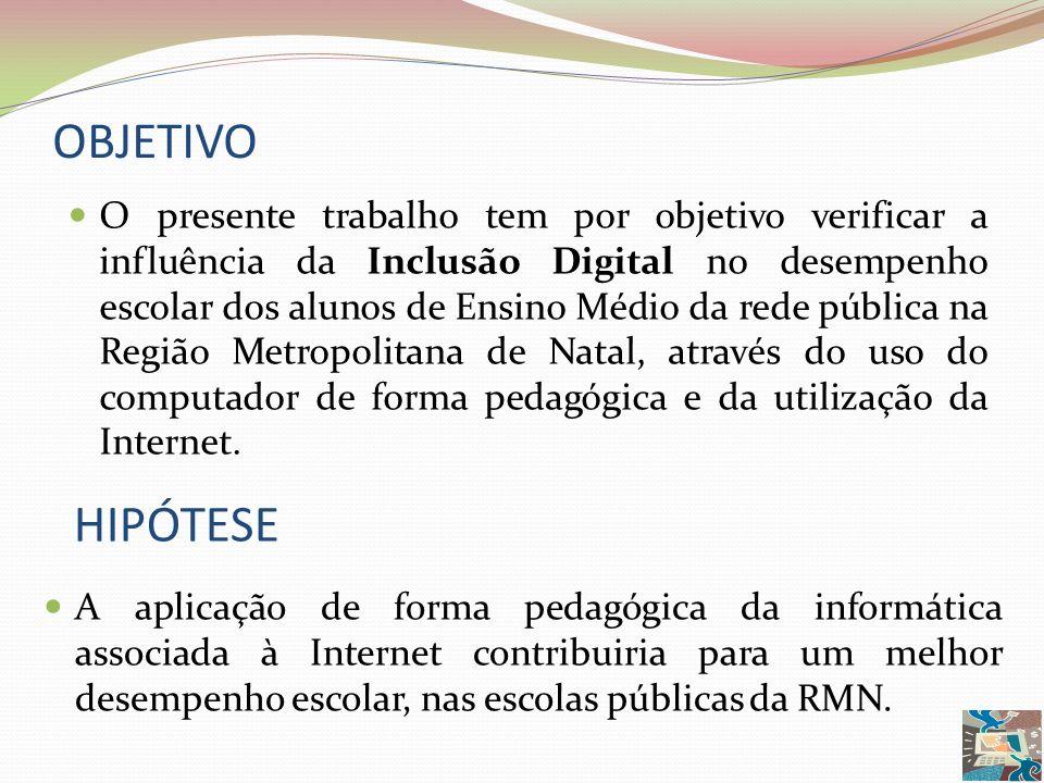 OBJETIVO O presente trabalho tem por objetivo verificar a influência da Inclusão Digital no desempenho escolar dos alunos de Ensino Médio da rede públ