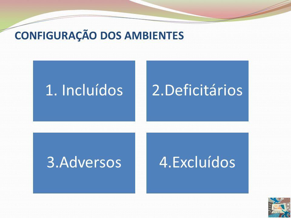 CONFIGURAÇÃO DOS AMBIENTES 1. Incluídos2.Deficitários 3.Adversos4.Excluídos