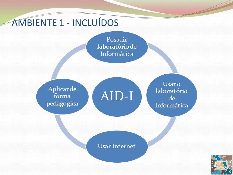 AMBIENTE 1 - INCLUÍDOS AID-I Possuir laboratório de Informática Usar o laboratório de Informática Usar Internet Aplicar de forma pedagógica