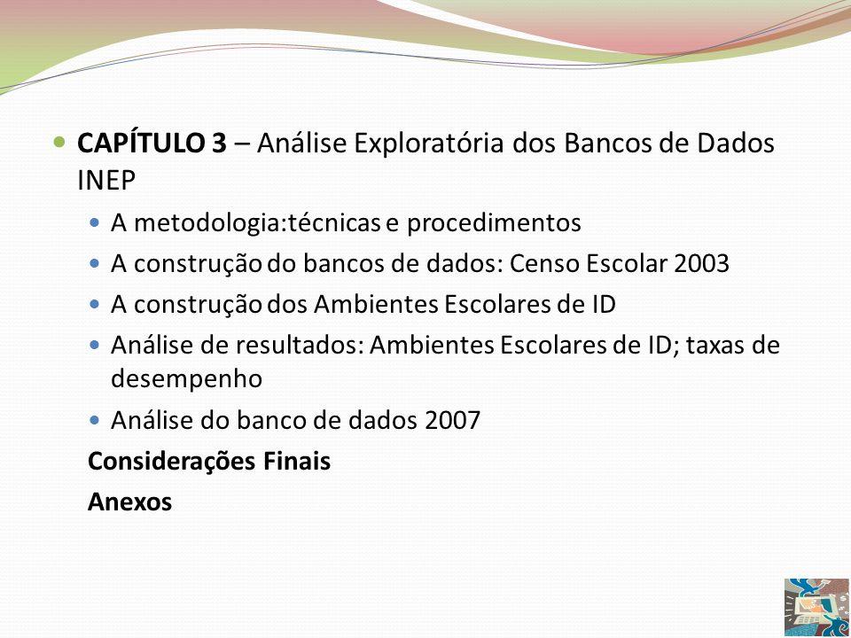 CAPÍTULO 3 – Análise Exploratória dos Bancos de Dados INEP A metodologia:técnicas e procedimentos A construção do bancos de dados: Censo Escolar 2003