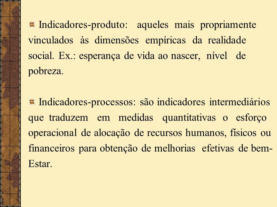 Indicadores-produto: aqueles mais propriamente vinculados às dimensões empíricas da realidade social. Ex.: esperança de vida ao nascer, nível de pobre