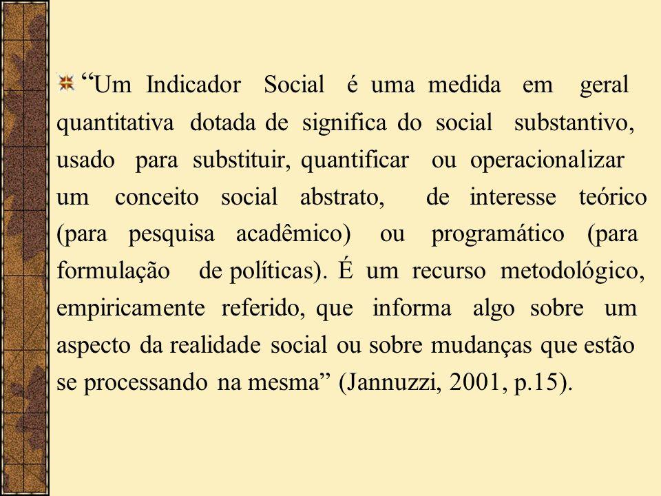 Um Indicador Social é uma medida em geral quantitativa dotada de significa do social substantivo, usado para substituir, quantificar ou operacionaliza