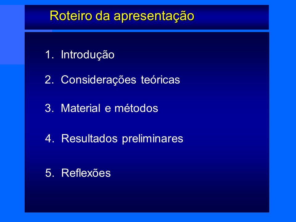 1. Introdução 2. Considerações teóricas 3. Material e métodos 4. Resultados preliminares 5. Reflexões Roteiro da apresentação