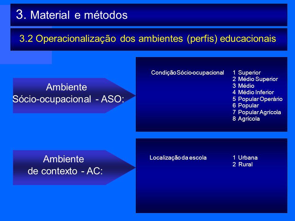 3. Material e métodos CondiçãoSócio-ocupacional 1 Superior 2 Médio Superior 3 Médio 4 Médio Inferior 5 Popular Operário 6 Popular 7 Popular Agrícola 8