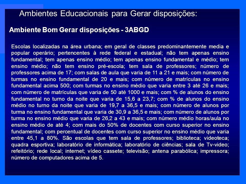 Ambiente Bom Gerar disposições - 3ABGD Ambientes Educacionais para Gerar disposições: Escolas localizadas na área urbana; em geral de classes predomin