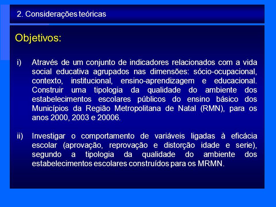 2. Considerações teóricas i)Através de um conjunto de indicadores relacionados com a vida social educativa agrupados nas dimensões: sócio-ocupacional,
