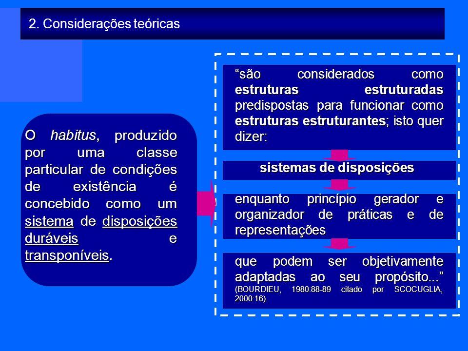 O habitus, produzido por uma classe particular de condições de existência é concebido como um sistema de disposições duráveis e transponíveis. são con
