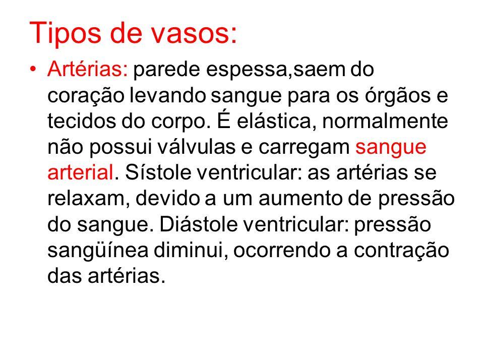 Tipos de vasos: Artérias: parede espessa,saem do coração levando sangue para os órgãos e tecidos do corpo. É elástica, normalmente não possui válvulas