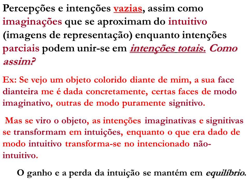 vazias intenções totais. Como assim? Percepções e intenções vazias, assim como imaginações que se aproximam do intuitivo (imagens de representação) en