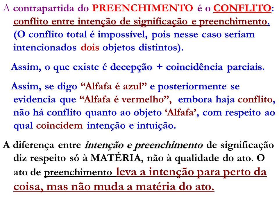 CONFLITO conflito entre intenção de significação e preenchimento. A contrapartida do PREENCHIMENTO é o CONFLITO: conflito entre intenção de significaç