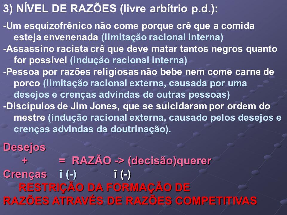 3) NÍVEL DE RAZÕES (livre arbítrio p.d.): -Um esquizofrênico não come porque crê que a comida esteja envenenada (limitação racional interna) -Assassin