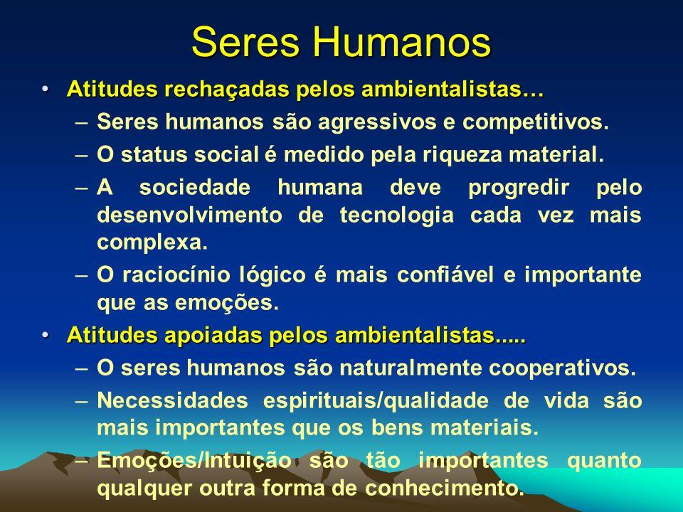 Seres Humanos Atitudes rechaçadas pelos ambientalistas…Atitudes rechaçadas pelos ambientalistas… –Seres humanos são agressivos e competitivos. –O stat