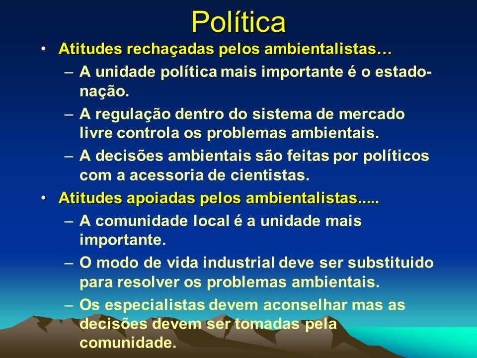 Política Atitudes rechaçadas pelos ambientalistas…Atitudes rechaçadas pelos ambientalistas… –A unidade política mais importante é o estado- nação. –A