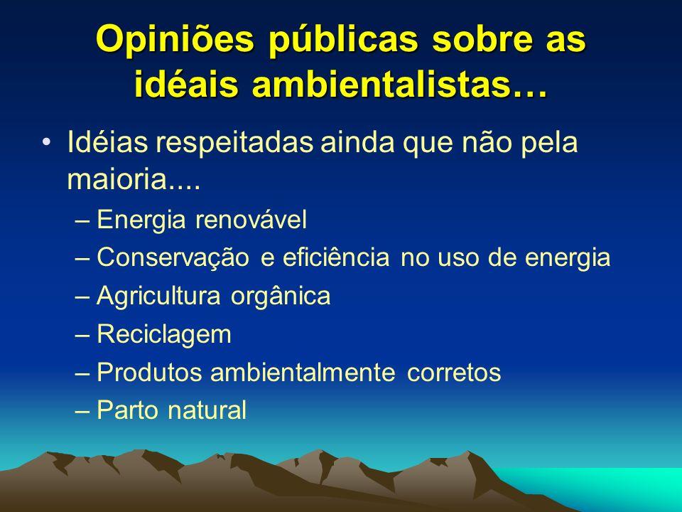 Opiniões públicas sobre as idéais ambientalistas… Idéias respeitadas ainda que não pela maioria.... –Energia renovável –Conservação e eficiência no us