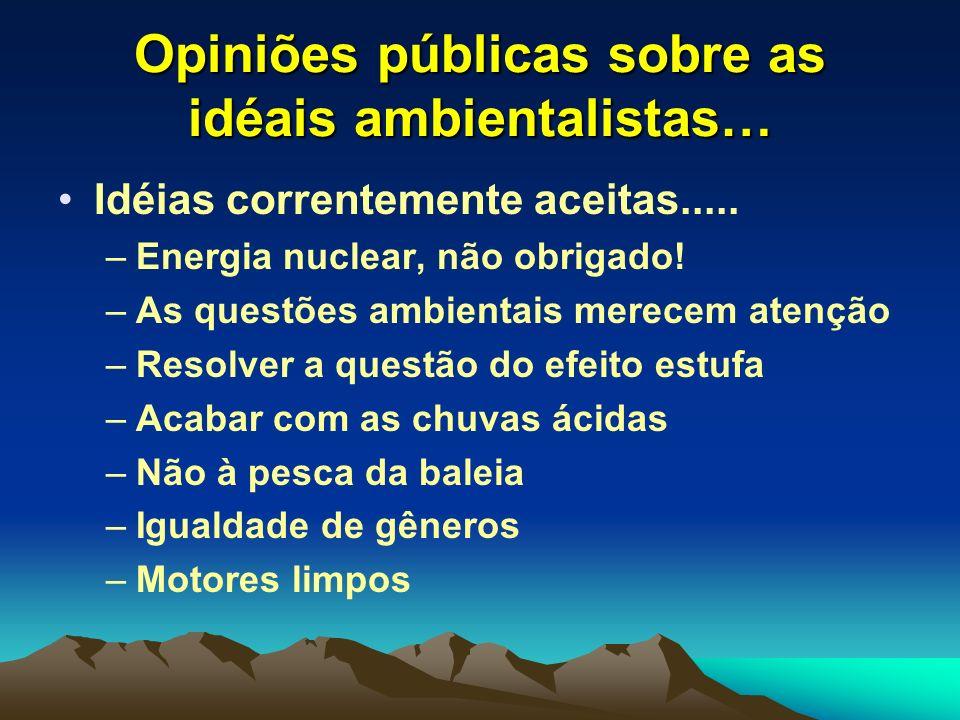 Opiniões públicas sobre as idéais ambientalistas… Idéias correntemente aceitas..... –Energia nuclear, não obrigado! –As questões ambientais merecem at