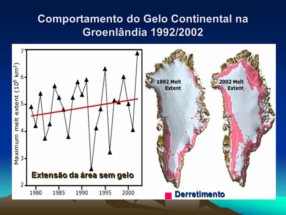 Comportamento do Gelo Continental na Groenlândia 1992/2002 Derretimento Extensão da área sem gelo