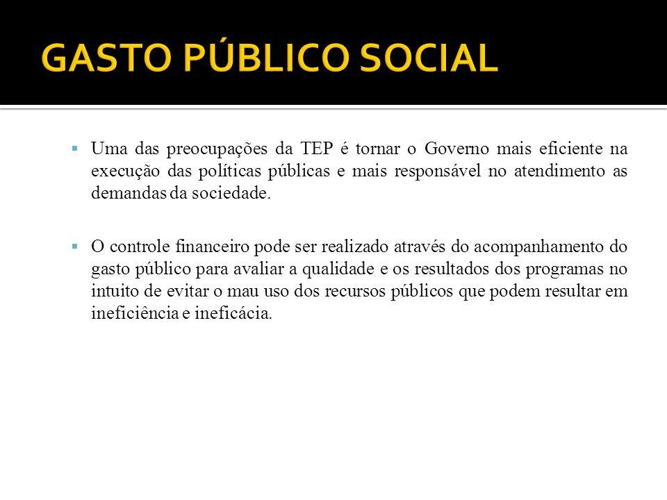 Uma das preocupações da TEP é tornar o Governo mais eficiente na execução das políticas públicas e mais responsável no atendimento as demandas da soci