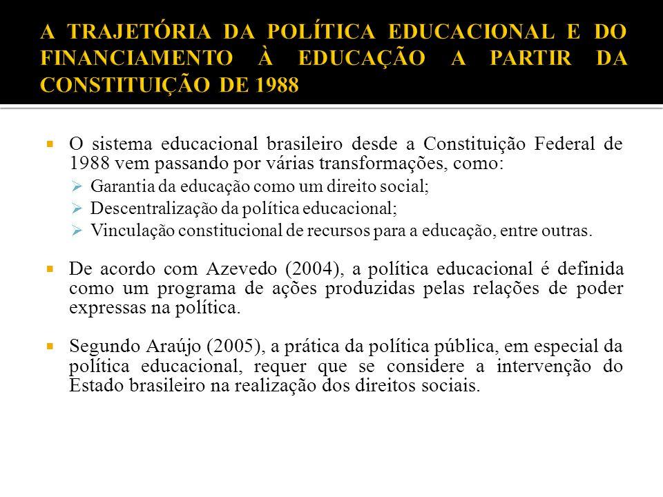 O sistema educacional brasileiro desde a Constituição Federal de 1988 vem passando por várias transformações, como: Garantia da educação como um direi