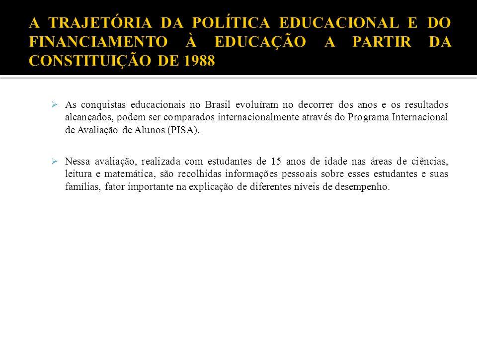 As conquistas educacionais no Brasil evoluíram no decorrer dos anos e os resultados alcançados, podem ser comparados internacionalmente através do Pro