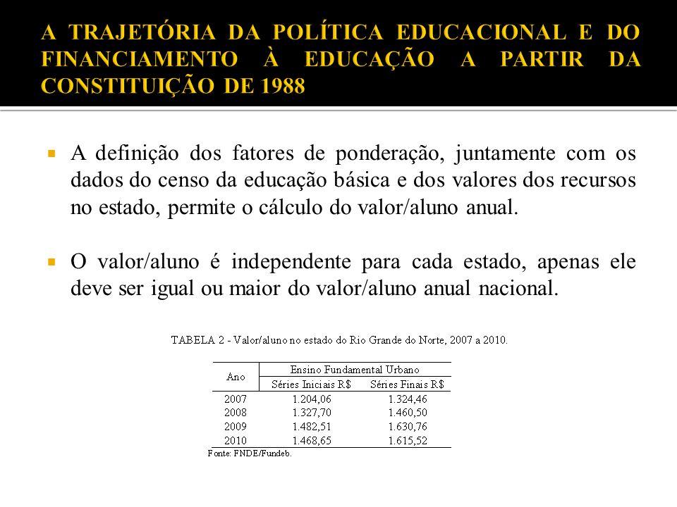 A definição dos fatores de ponderação, juntamente com os dados do censo da educação básica e dos valores dos recursos no estado, permite o cálculo do