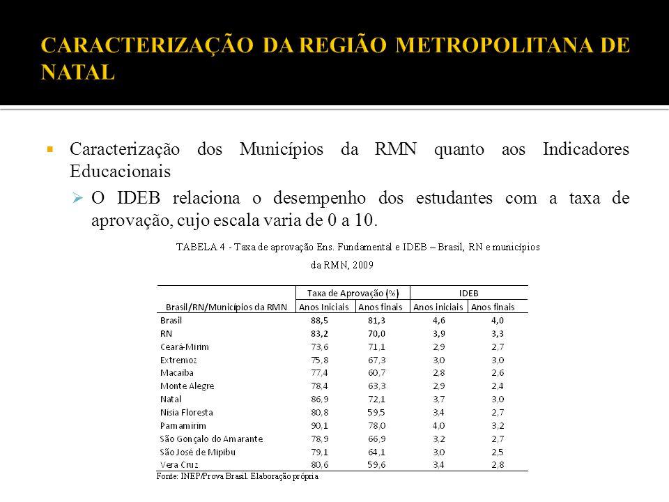 Caracterização dos Municípios da RMN quanto aos Indicadores Educacionais O IDEB relaciona o desempenho dos estudantes com a taxa de aprovação, cujo es