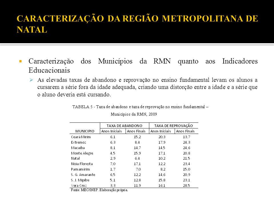 Caracterização dos Municípios da RMN quanto aos Indicadores Educacionais As elevadas taxas de abandono e reprovação no ensino fundamental levam os alu