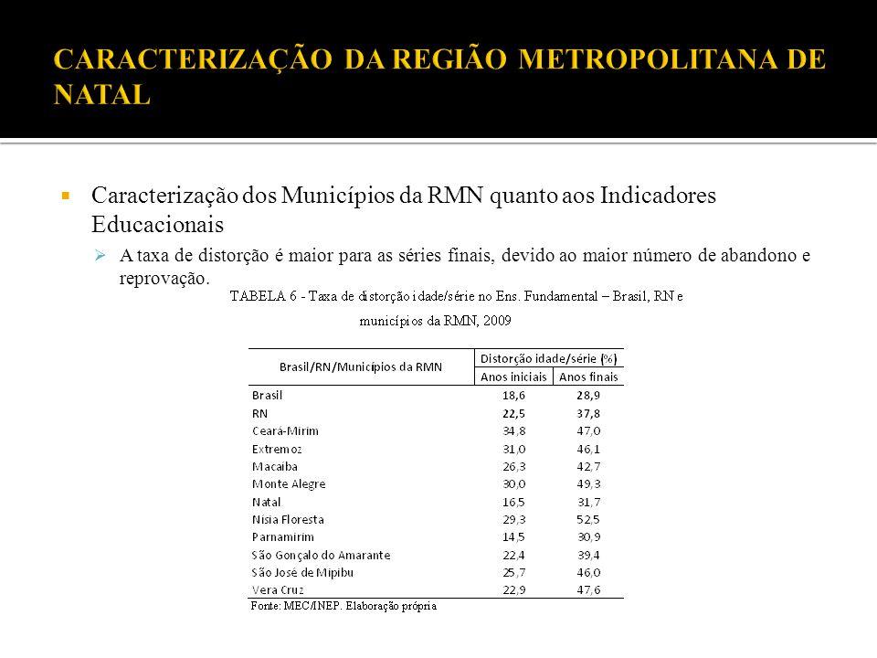 Caracterização dos Municípios da RMN quanto aos Indicadores Educacionais A taxa de distorção é maior para as séries finais, devido ao maior número de