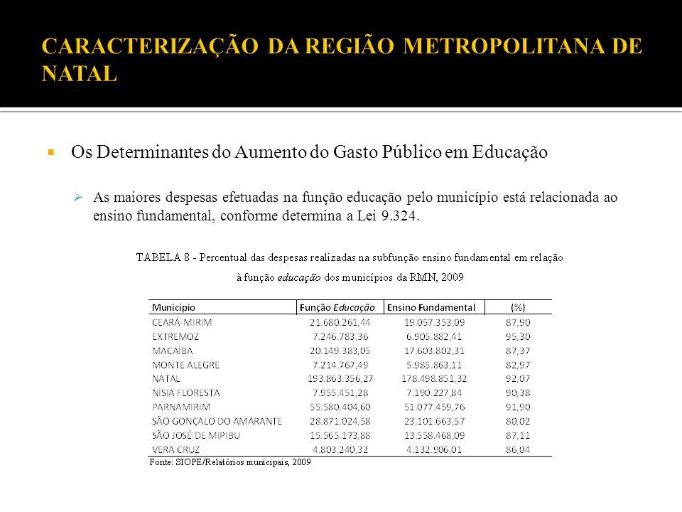 Os Determinantes do Aumento do Gasto Público em Educação As maiores despesas efetuadas na função educação pelo município está relacionada ao ensino fu